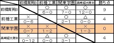090215_soc.JPG