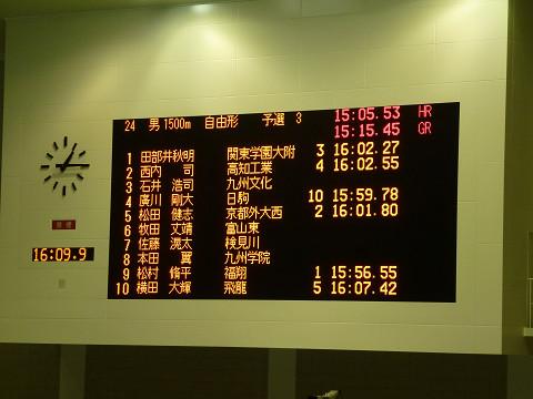 男子1500m自由形予選