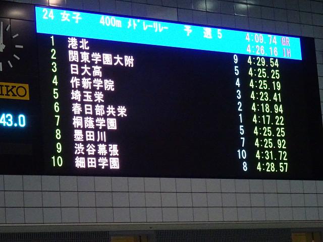 女子400mメドレーリレーの結果